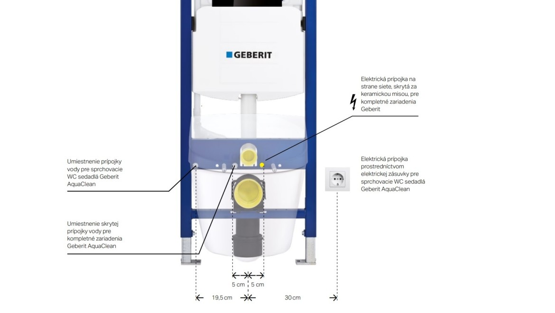 Inštalácia Geberit AquaClean na podomiektovú nádržku Geberit Duofix